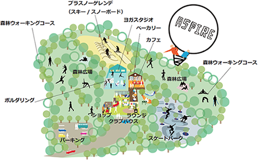 aspire-map